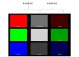 了解ANSI流明與 LED 流明的差別